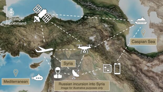 A map of Syria overlaid with a series of icons representing the different domains